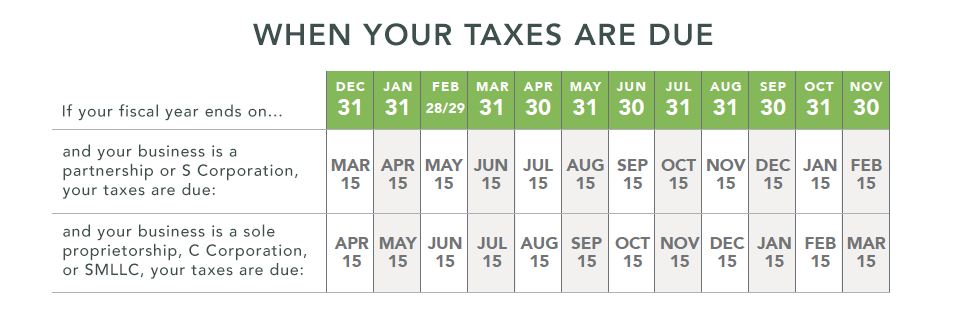 Important 2018 Small Business Tax Deadlines | Gift CPAs